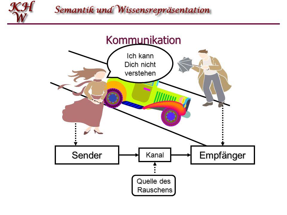 Kommunikation SenderEmpfänger Kanal Quelle des Rauschens Ich kann Dich nicht verstehen