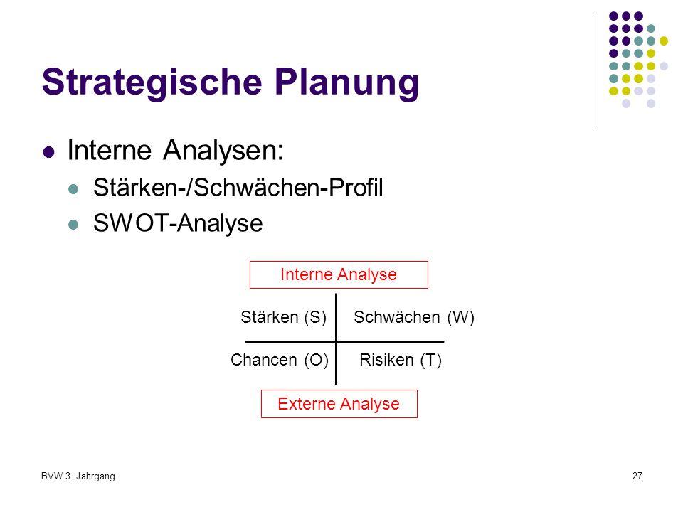 Strategische Planung Interne Analysen: Stärken-/Schwächen-Profil SWOT-Analyse BVW 3.