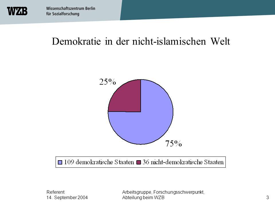 Referent 14. September 2004 Arbeitsgruppe, Forschungsschwerpunkt, Abteilung beim WZB3 Demokratie in der nicht-islamischen Welt