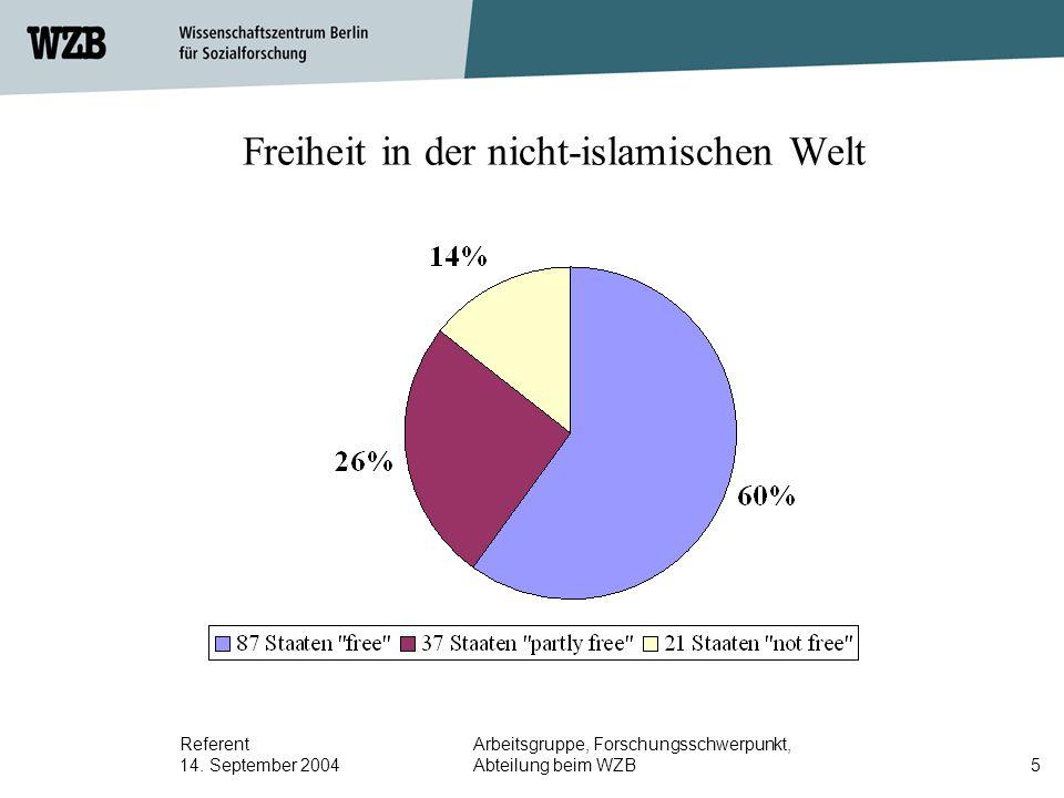 Referent 14. September 2004 Arbeitsgruppe, Forschungsschwerpunkt, Abteilung beim WZB5 Freiheit in der nicht-islamischen Welt