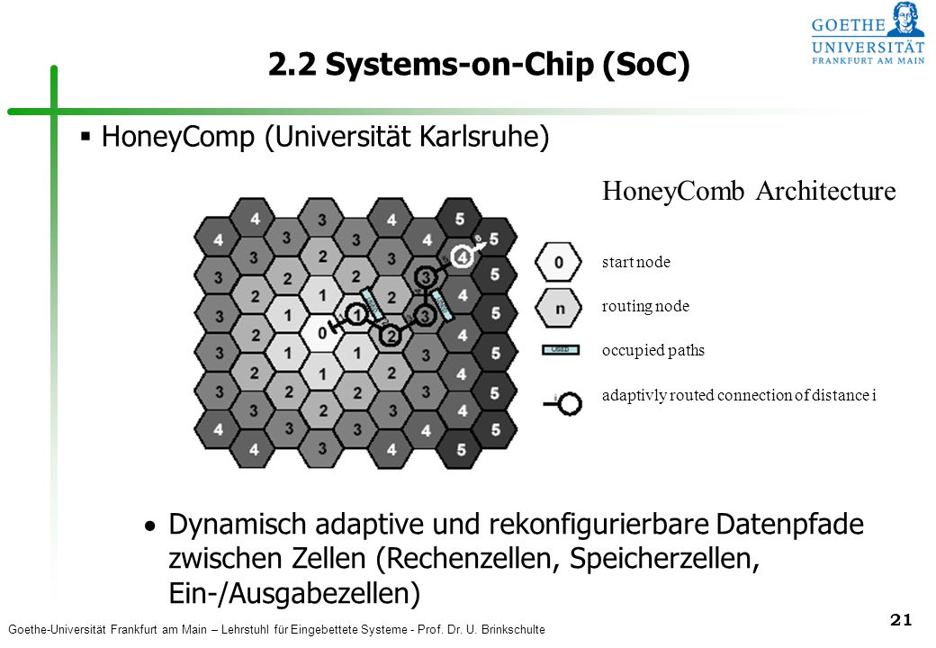 Goethe-Universität Frankfurt am Main – Lehrstuhl für Eingebettete Systeme - Prof. Dr. U. Brinkschulte 21 2.2 Systems-on-Chip (SoC) HoneyComb Architect