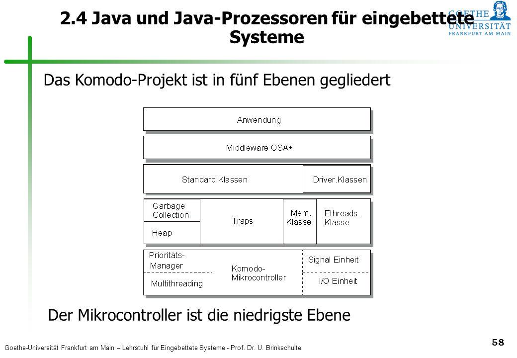 Goethe-Universität Frankfurt am Main – Lehrstuhl für Eingebettete Systeme - Prof. Dr. U. Brinkschulte 58 2.4 Java und Java-Prozessoren für eingebettet