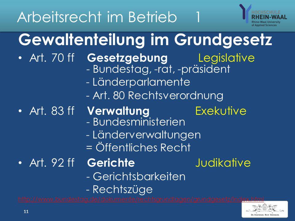 Arbeitsrecht im Betrieb 1 Organe des Bundes: Bundestag Wird vom Volk gewählt Bundeskanzler vom Bundestag gewählt Bundesregierung Bundeskanzler ernennt