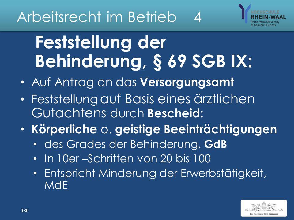 Arbeitsrecht im Betrieb 4 Behinderte Menschen, SGB IX Beschäftigungspflicht Arbeitgeber, § 71 I: Ab 20 Arbeitsplätzen Auf mindestens 5 % Schwerbehinde