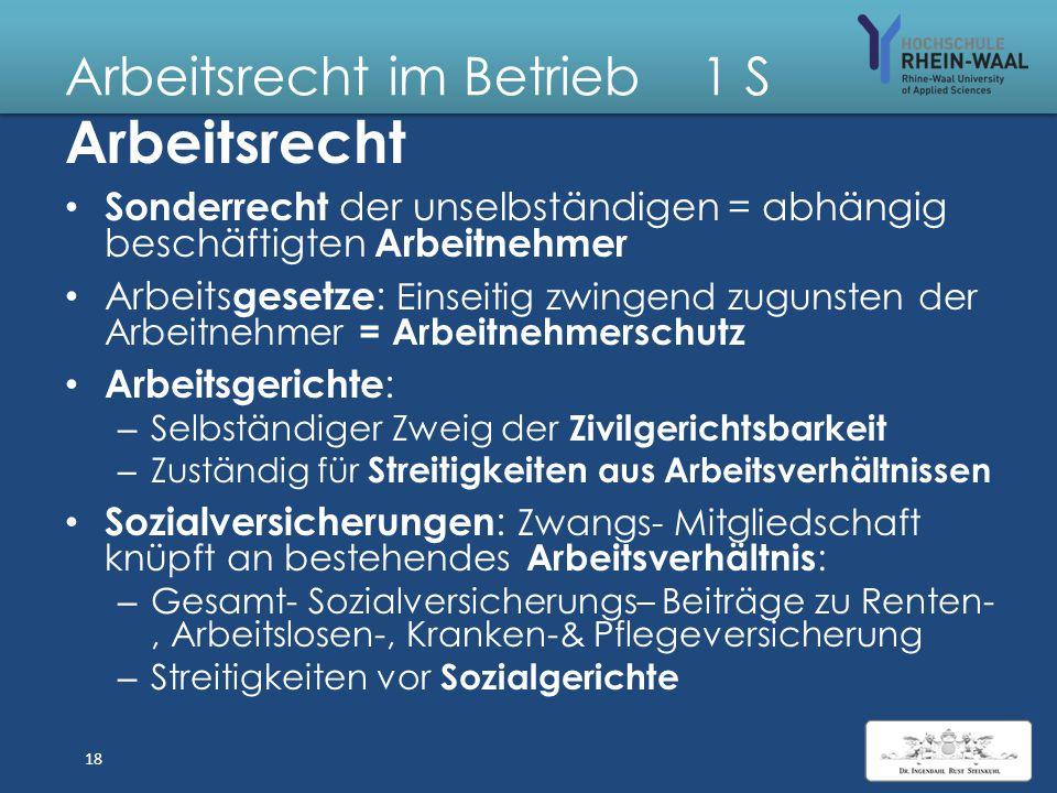 Arbeitsrecht im Betrieb 1 Rechtszüge BerufungRevision Zivilgerichtsbarkeit Amtsgericht Landgericht Einschl. Familiengericht HandelsregisterStrafkammer