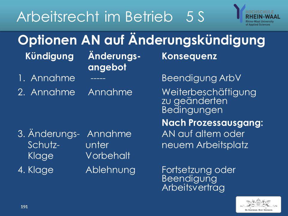 Arbeitsrecht im Betrieb 5 S Teilkündigung Verbot: Weder – einzelne Vertragsklauseln noch – Entgelt o. -bestandteile sind gesondert kündbar Änderungskü