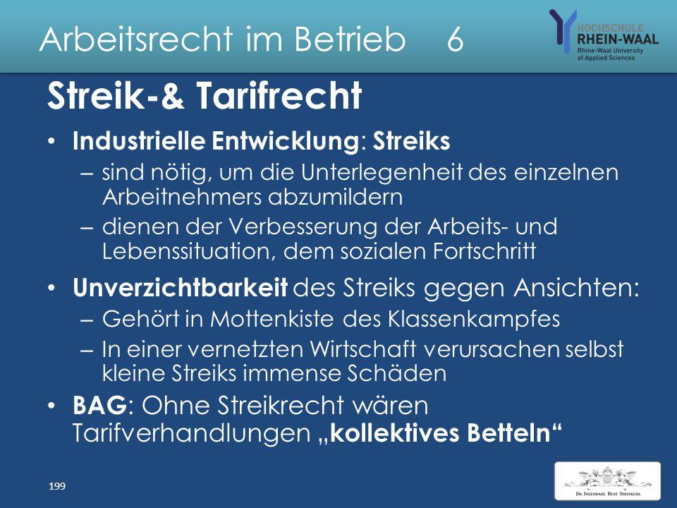 Arbeitsrecht im Betrieb 6 Koalitionsfreiheit Art 9 Abs. 3 GG Gewährleistet für jedermann das Recht, zur Förderung der Arbeits- und Wirtschaftsbedingun