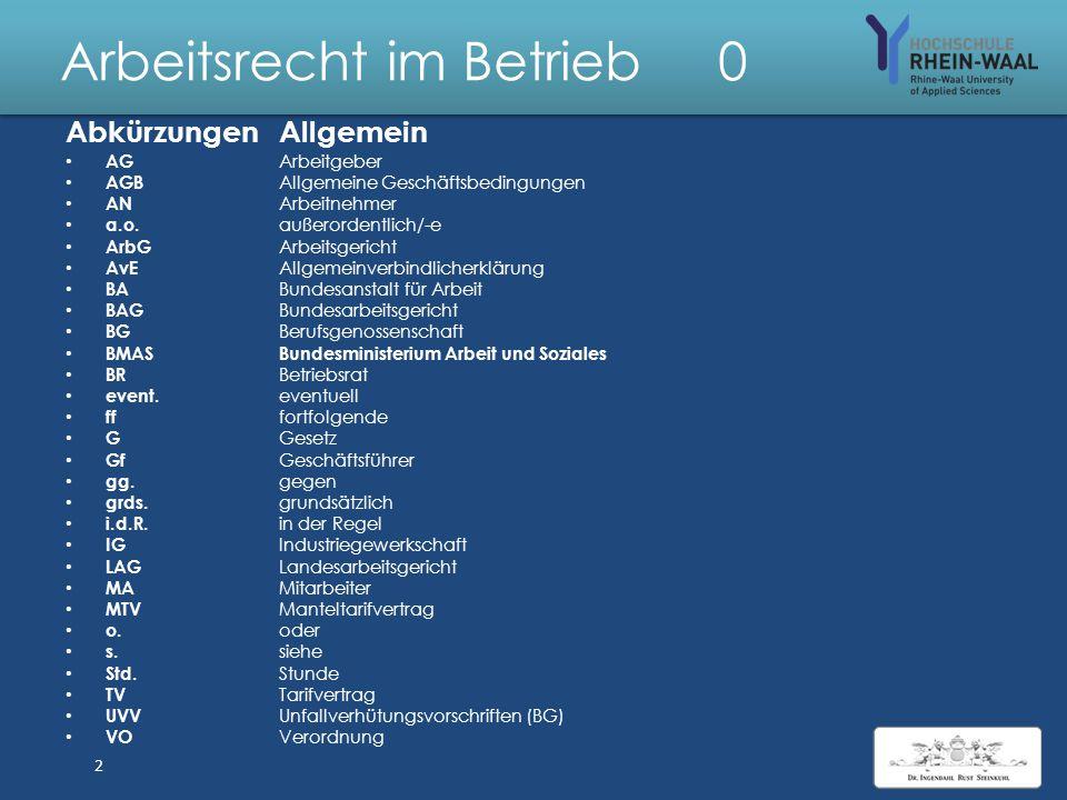 Arbeitsrecht im Betrieb Dr. jur. Joachim Ingendahl 4. Vorlesung Sommersemester 2015 Stand 01.06.2015 1