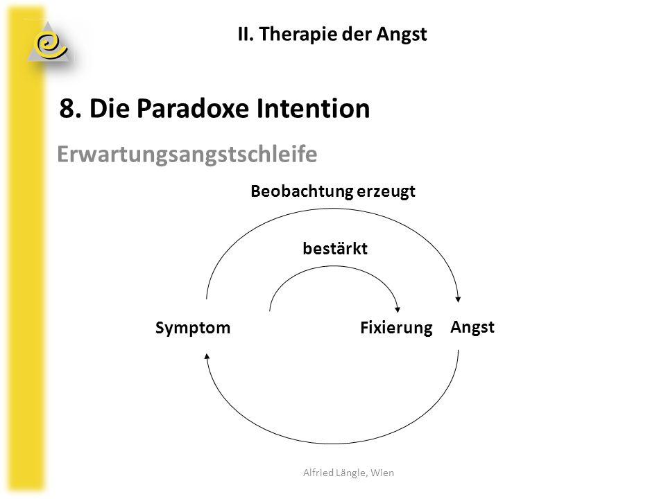 Erwartungsangstschleife Alfried Längle, Wien II. Therapie der Angst 8. Die Paradoxe Intention Beobachtung erzeugt Angst Symptom bestärkt Fixierung
