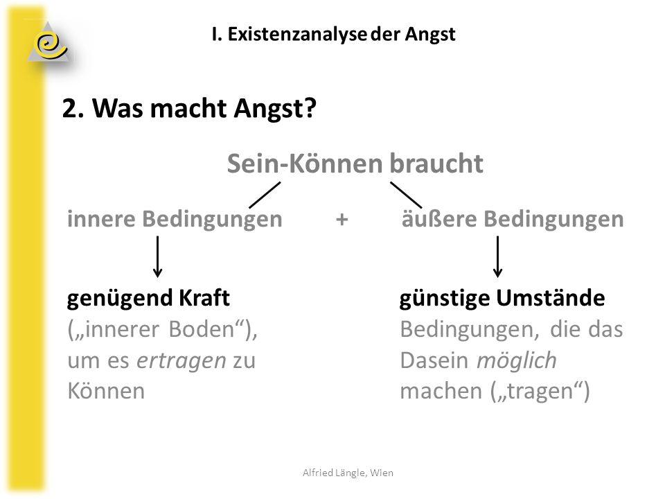 2. Was macht Angst? Alfried Längle, Wien I. Existenzanalyse der Angst Sein-Können braucht innere Bedingungen + äußere Bedingungen genügend Kraftgünsti