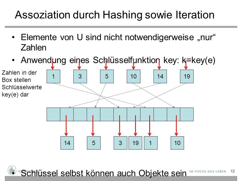"""Assoziation durch Hashing sowie Iteration 12 Elemente von U sind nicht notwendigerweise """"nur"""" Zahlen Anwendung eines Schlüsselfunktion key: k=key(e) S"""