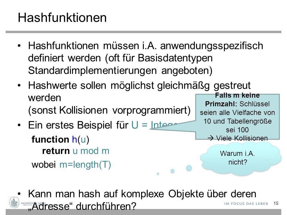Hashfunktionen Hashfunktionen müssen i.A. anwendungsspezifisch definiert werden (oft für Basisdatentypen Standardimplementierungen angeboten) Hashwert