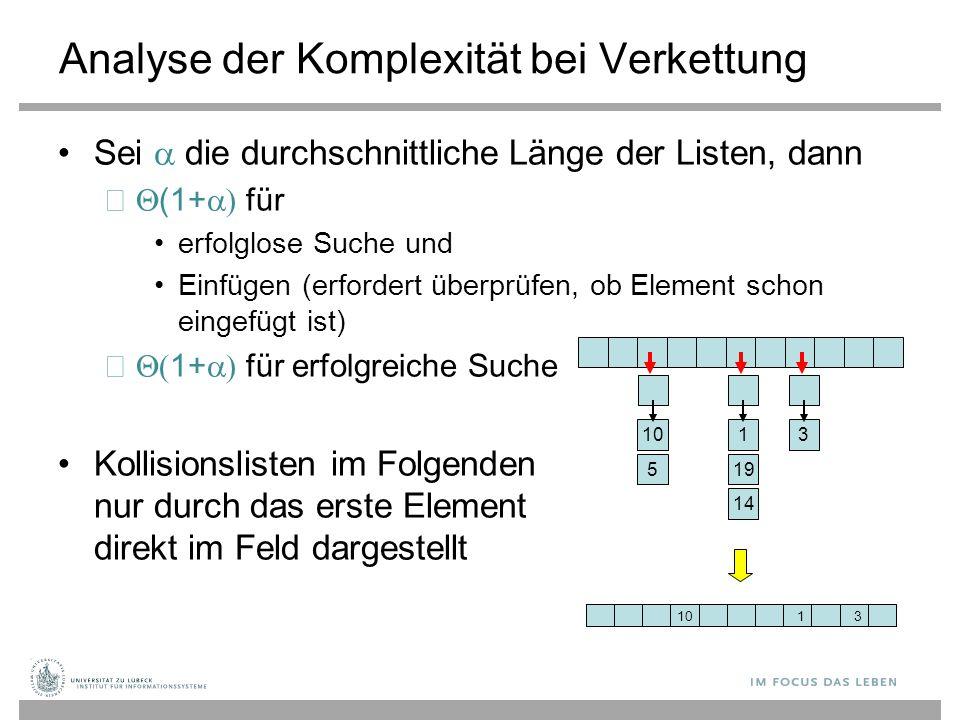 Analyse der Komplexität bei Verkettung Sei  die durchschnittliche Länge der Listen, dann –  (1+  für erfolglose Suche und Einfügen (erfordert über