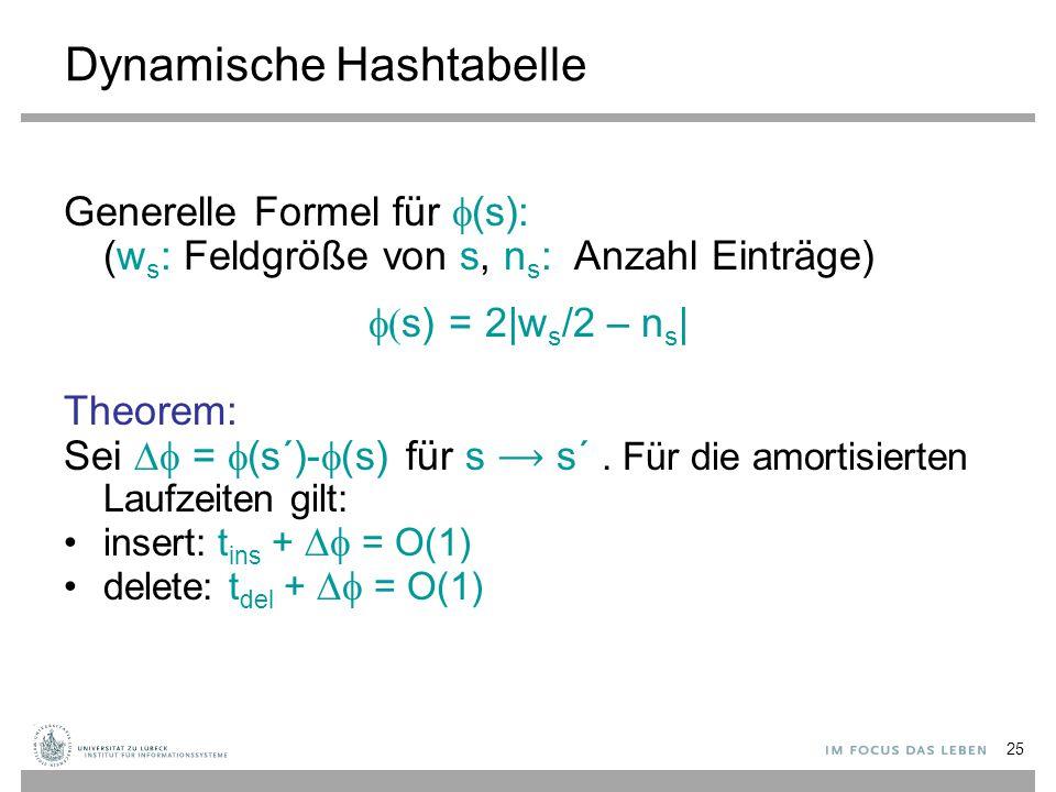 25 Dynamische Hashtabelle Generelle Formel für  (s): (w s : Feldgröße von s, n s : Anzahl Einträge)  s) = 2|w s /2 – n s | Theorem: Sei  =  (s´)