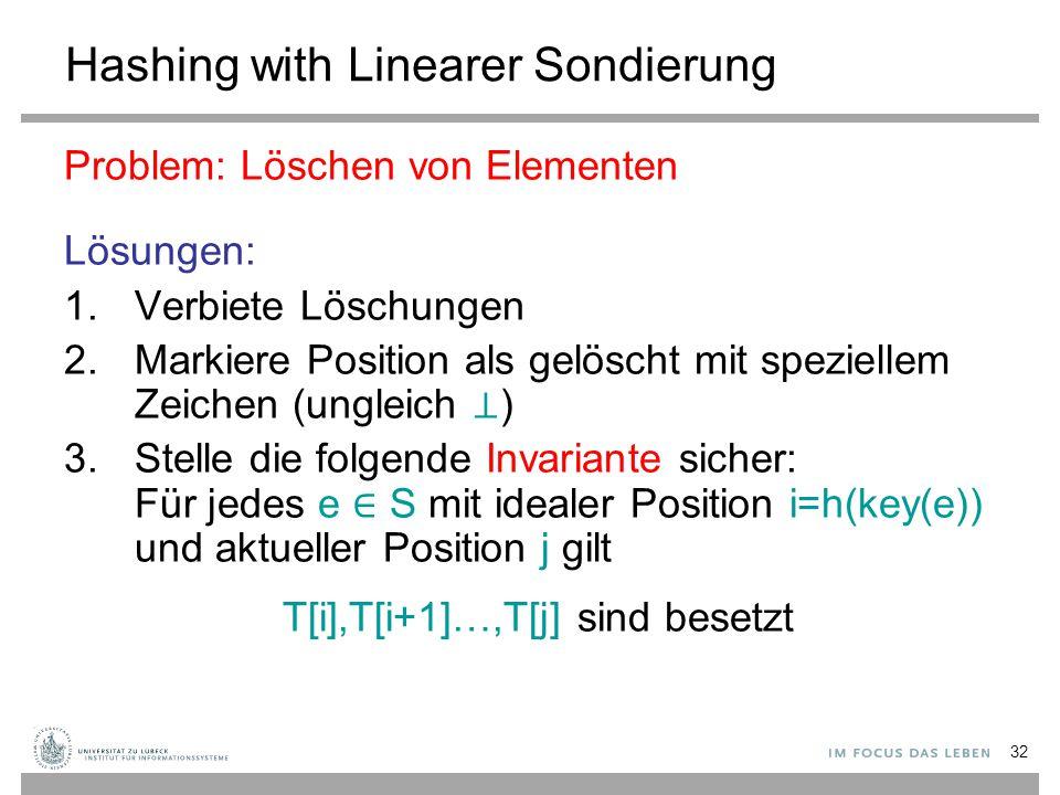 32 Hashing with Linearer Sondierung Problem: Löschen von Elementen Lösungen: 1.Verbiete Löschungen 2.Markiere Position als gelöscht mit speziellem Zei