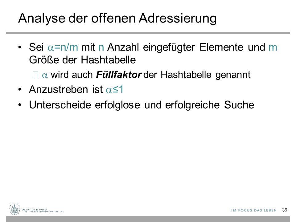 Analyse der offenen Adressierung Sei  =n/m mit n Anzahl eingefügter Elemente und m Größe der Hashtabelle –  wird auch Füllfaktor der Hashtabelle gen