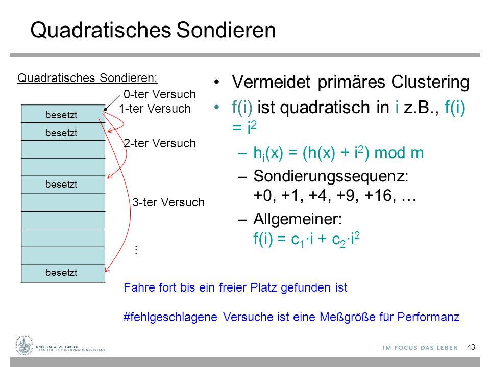 Quadratisches Sondieren Vermeidet primäres Clustering f(i) ist quadratisch in i z.B., f(i) = i 2 –h i (x) = (h(x) + i 2 ) mod m –Sondierungssequenz: +