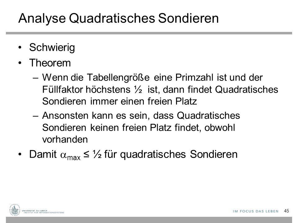 Analyse Quadratisches Sondieren Schwierig Theorem –Wenn die Tabellengröße eine Primzahl ist und der Füllfaktor höchstens ½ ist, dann findet Quadratisc