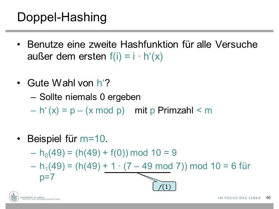 Doppel-Hashing Benutze eine zweite Hashfunktion für alle Versuche außer dem ersten f(i) = i ∙ h'(x) Gute Wahl von h'? –Sollte niemals 0 ergeben –h' (x