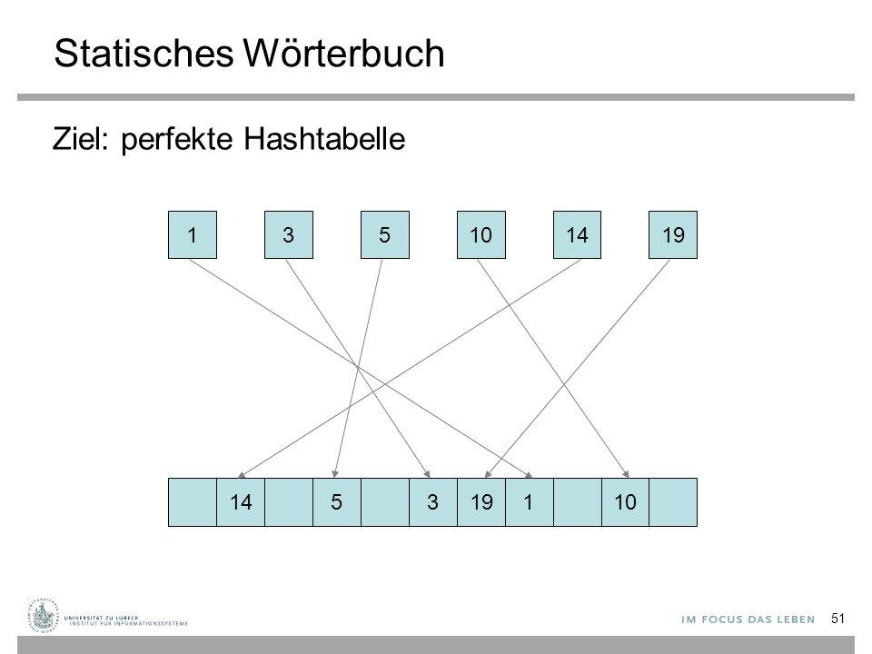 51 Statisches Wörterbuch Ziel: perfekte Hashtabelle 135141910 145131910