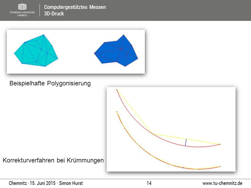 Computergestütztes Messen 3D-Druck www.tu-chemnitz.de 14 Chemnitz ∙ 15. Juni 2015 ∙ Simon Hurst Beispielhafte Polygonisierung Korrekturverfahren bei K