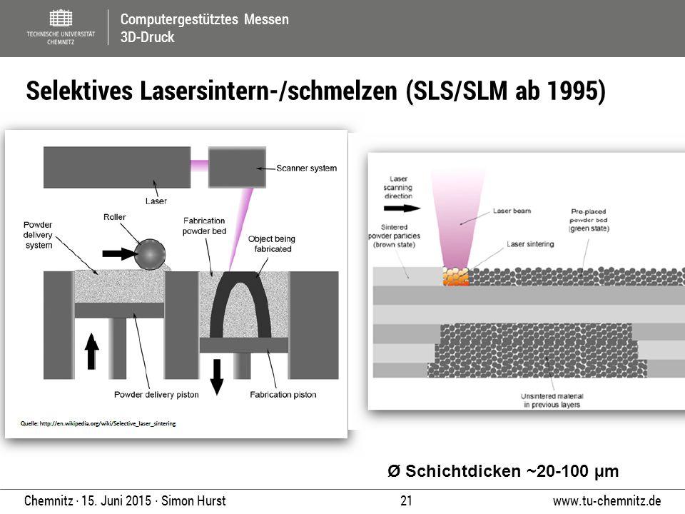 Computergestütztes Messen 3D-Druck www.tu-chemnitz.de 21 Chemnitz ∙ 15. Juni 2015 ∙ Simon Hurst Selektives Lasersintern-/schmelzen (SLS/SLM ab 1995) Ø