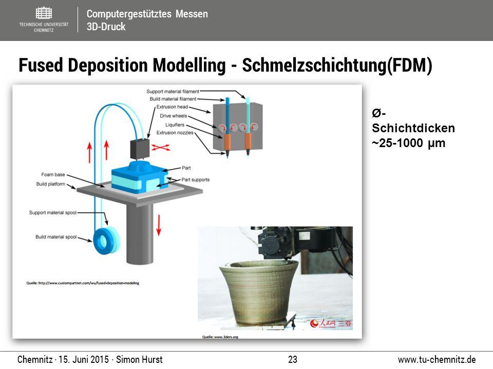 Computergestütztes Messen 3D-Druck www.tu-chemnitz.de 23 Chemnitz ∙ 15. Juni 2015 ∙ Simon Hurst Fused Deposition Modelling - Schmelzschichtung(FDM) Ø-
