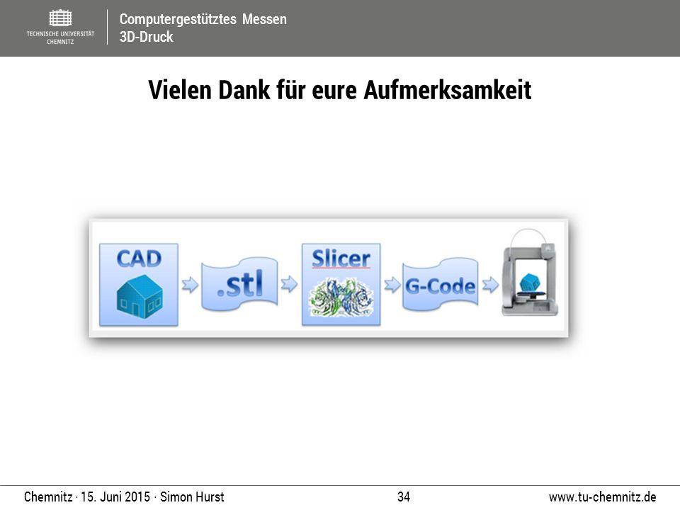 Computergestütztes Messen 3D-Druck www.tu-chemnitz.de 34 Chemnitz ∙ 15. Juni 2015 ∙ Simon Hurst Vielen Dank für eure Aufmerksamkeit
