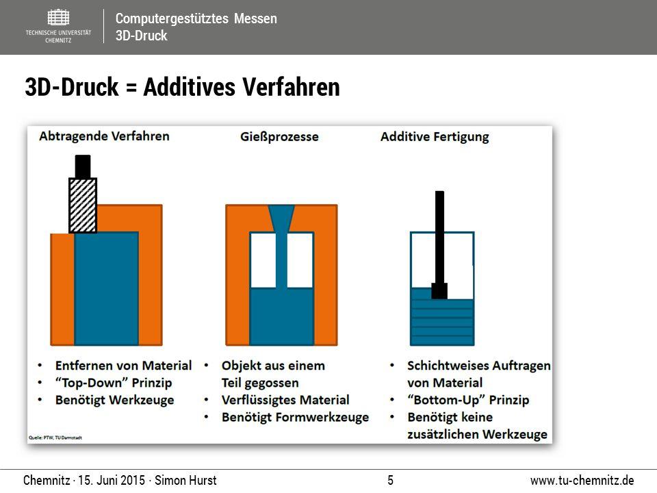 Computergestütztes Messen 3D-Druck www.tu-chemnitz.de 5 Chemnitz ∙ 15. Juni 2015 ∙ Simon Hurst 3D-Druck = Additives Verfahren