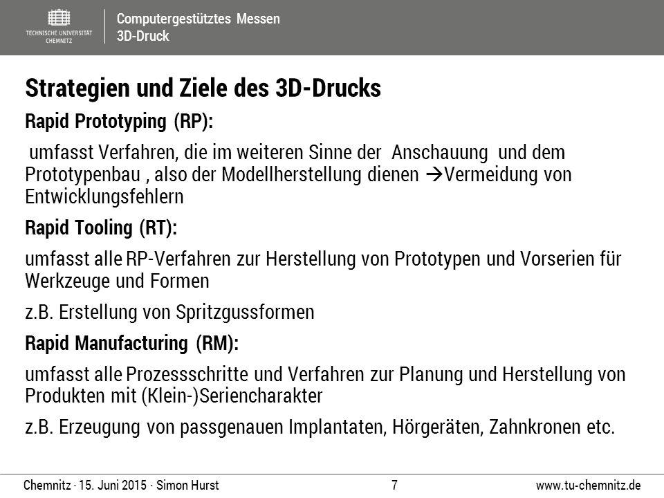 Computergestütztes Messen 3D-Druck www.tu-chemnitz.de 7 Chemnitz ∙ 15. Juni 2015 ∙ Simon Hurst Rapid Prototyping (RP): umfasst Verfahren, die im weite