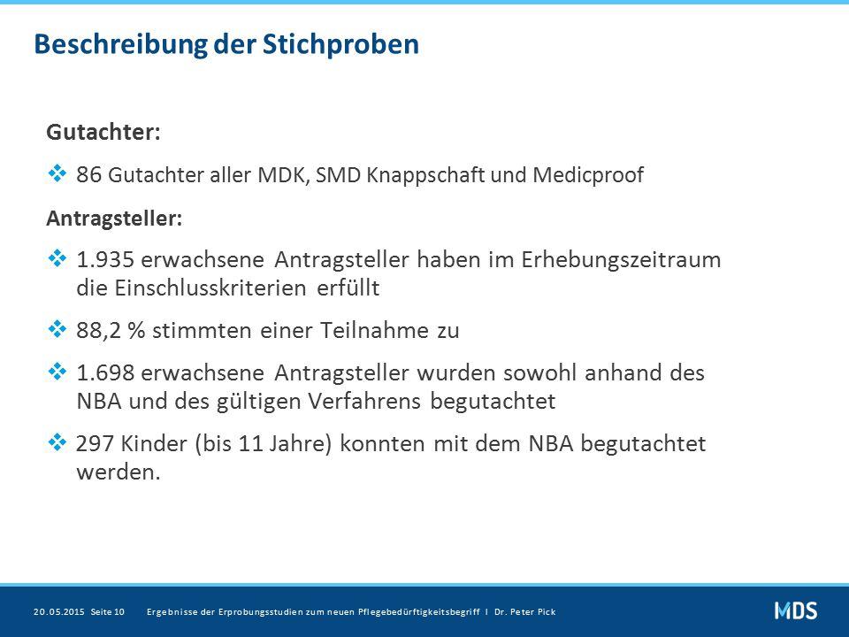Beschreibung der Stichproben Gutachter:  86 Gutachter aller MDK, SMD Knappschaft und Medicproof Antragsteller:  1.935 erwachsene Antragsteller haben