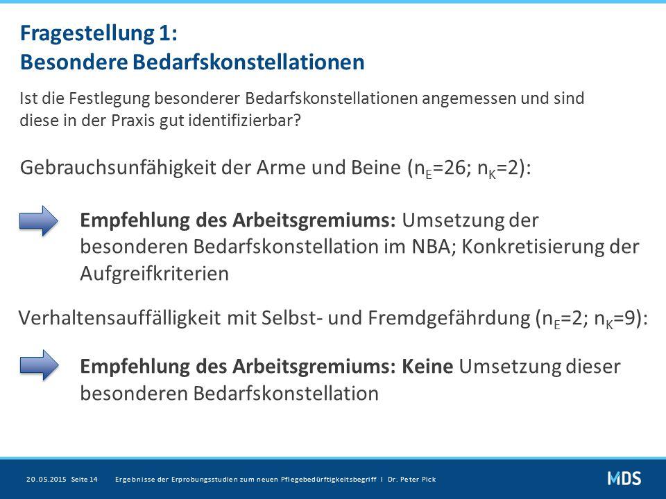 Empfehlung des Arbeitsgremiums: Umsetzung der besonderen Bedarfskonstellation im NBA; Konkretisierung der Aufgreifkriterien Verhaltensauffälligkeit mi