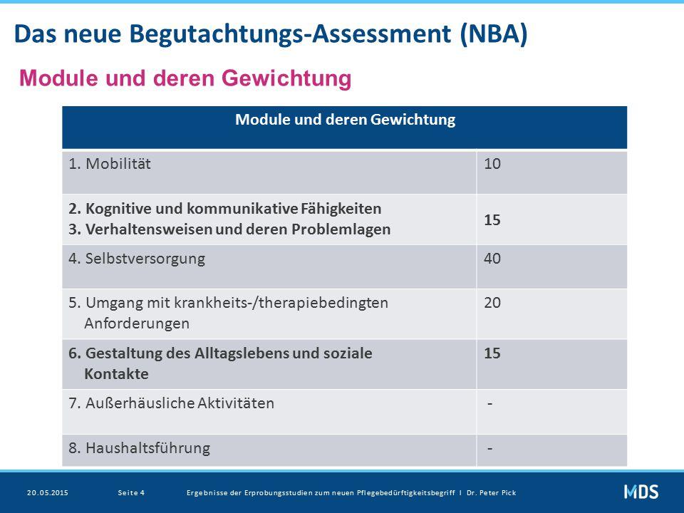 Das neue Begutachtungs-Assessment (NBA) Module und deren Gewichtung 1. Mobilität10 2. Kognitive und kommunikative Fähigkeiten 3. Verhaltensweisen und