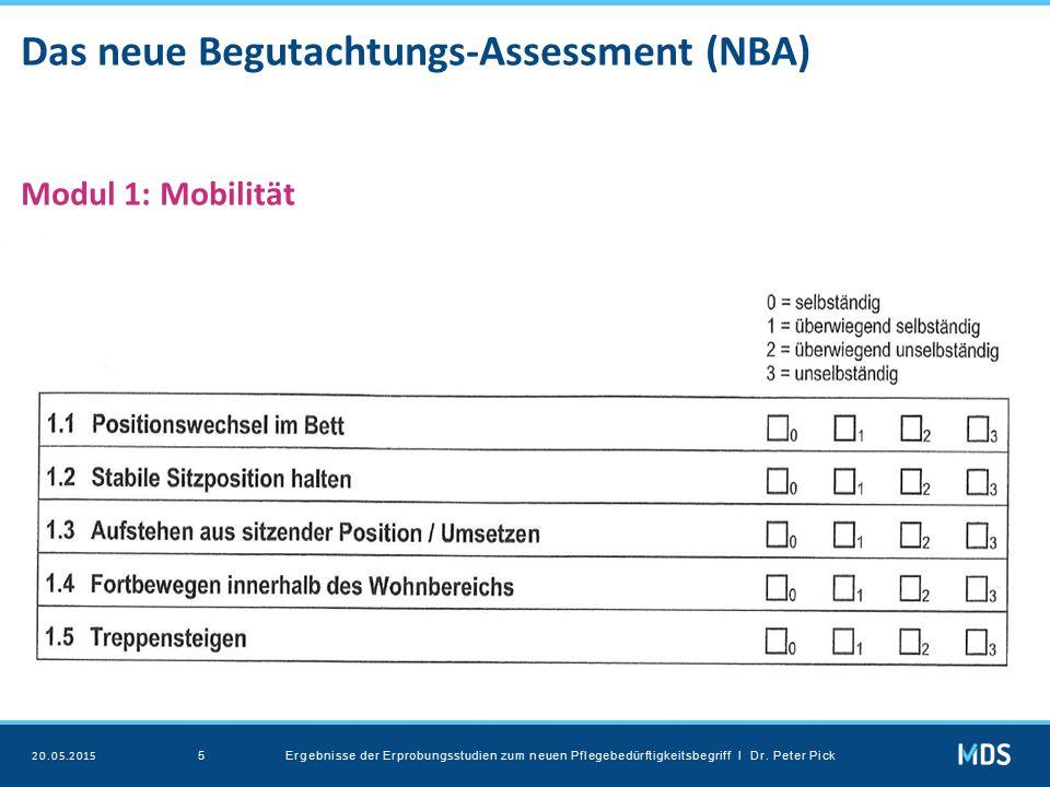 Das neue Begutachtungs-Assessment (NBA) Modul 1: Mobilität 5Ergebnisse der Erprobungsstudien zum neuen Pflegebedürftigkeitsbegriff l Dr. Peter Pick 20