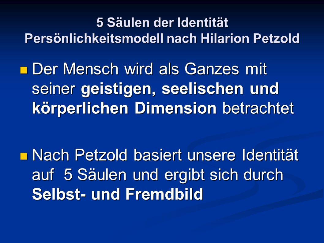 5 Säulen der Identität Persönlichkeitsmodell nach Hilarion Petzold Der Mensch wird als Ganzes mit seiner geistigen, seelischen und körperlichen Dimens