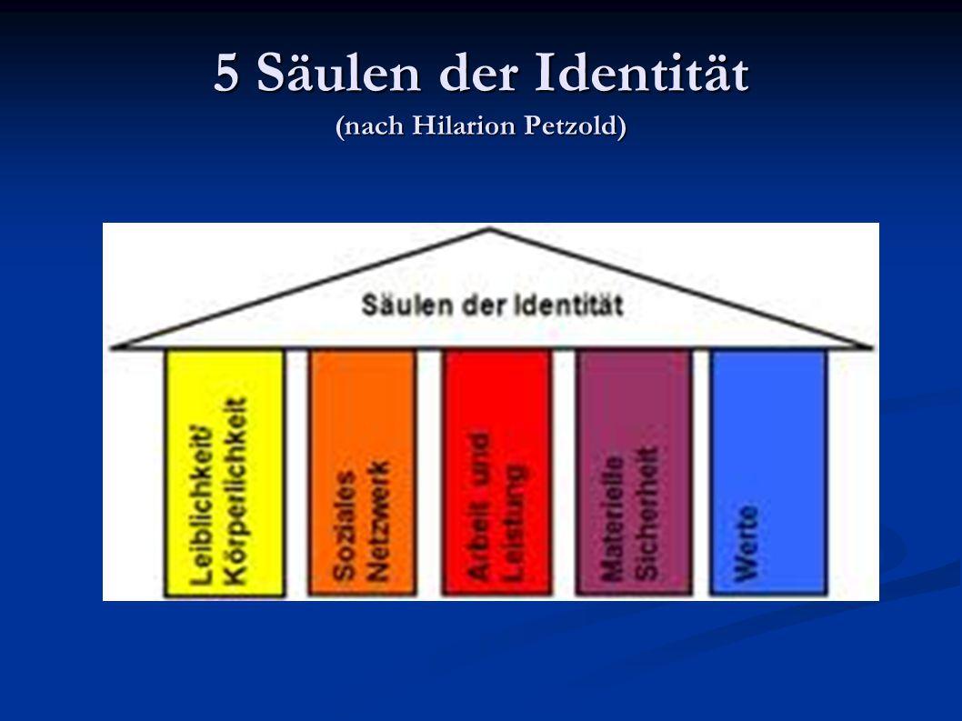 5 Säulen der Identität (nach Hilarion Petzold Die Intensität eines Problems oder einer Krise hängt davon ab, wie viele Säulen betroffen sind Die Intensität eines Problems oder einer Krise hängt davon ab, wie viele Säulen betroffen sind Welche Säule ist eingestürzt.