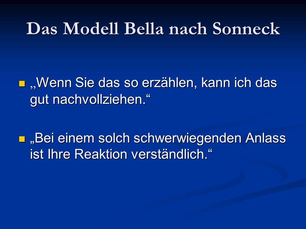 """Das Modell Bella nach Sonneck """" Wenn Sie das so erzählen, kann ich das gut nachvollziehen."""" """" Wenn Sie das so erzählen, kann ich das gut nachvollziehe"""