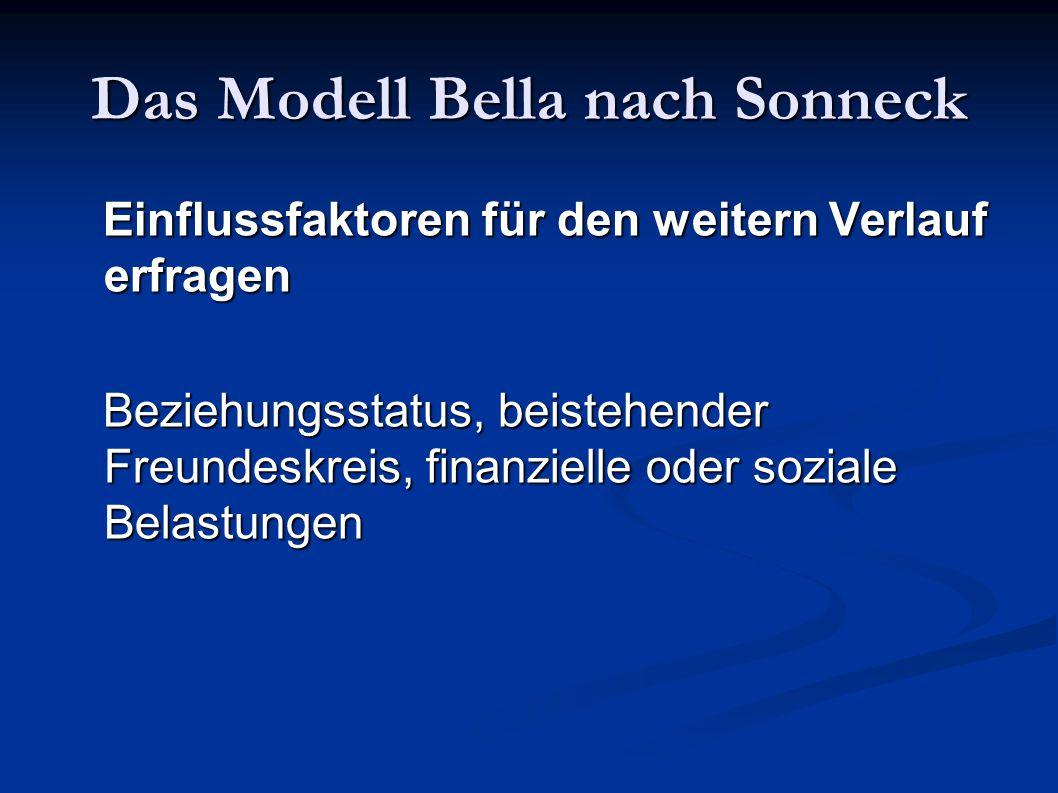 Das Modell Bella nach Sonneck Einflussfaktoren für den weitern Verlauf erfragen Einflussfaktoren für den weitern Verlauf erfragen Beziehungsstatus, be