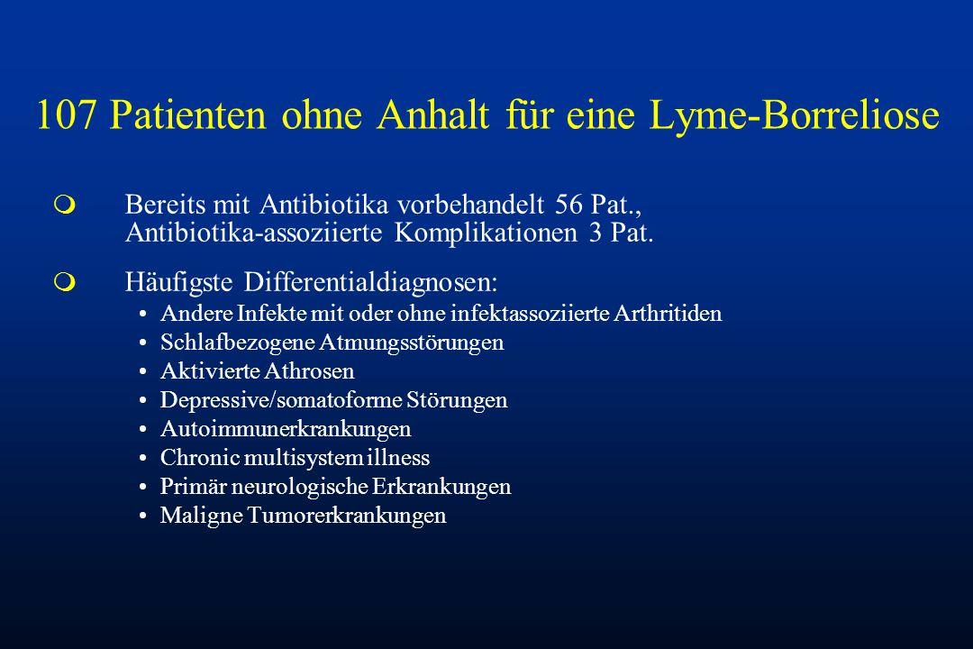 107 Patienten ohne Anhalt für eine Lyme-Borreliose m Bereits mit Antibiotika vorbehandelt 56 Pat., Antibiotika-assoziierte Komplikationen 3 Pat.