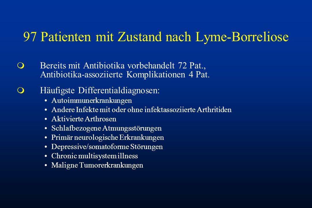 97 Patienten mit Zustand nach Lyme-Borreliose m Bereits mit Antibiotika vorbehandelt 72 Pat., Antibiotika-assoziierte Komplikationen 4 Pat. m Häufigst
