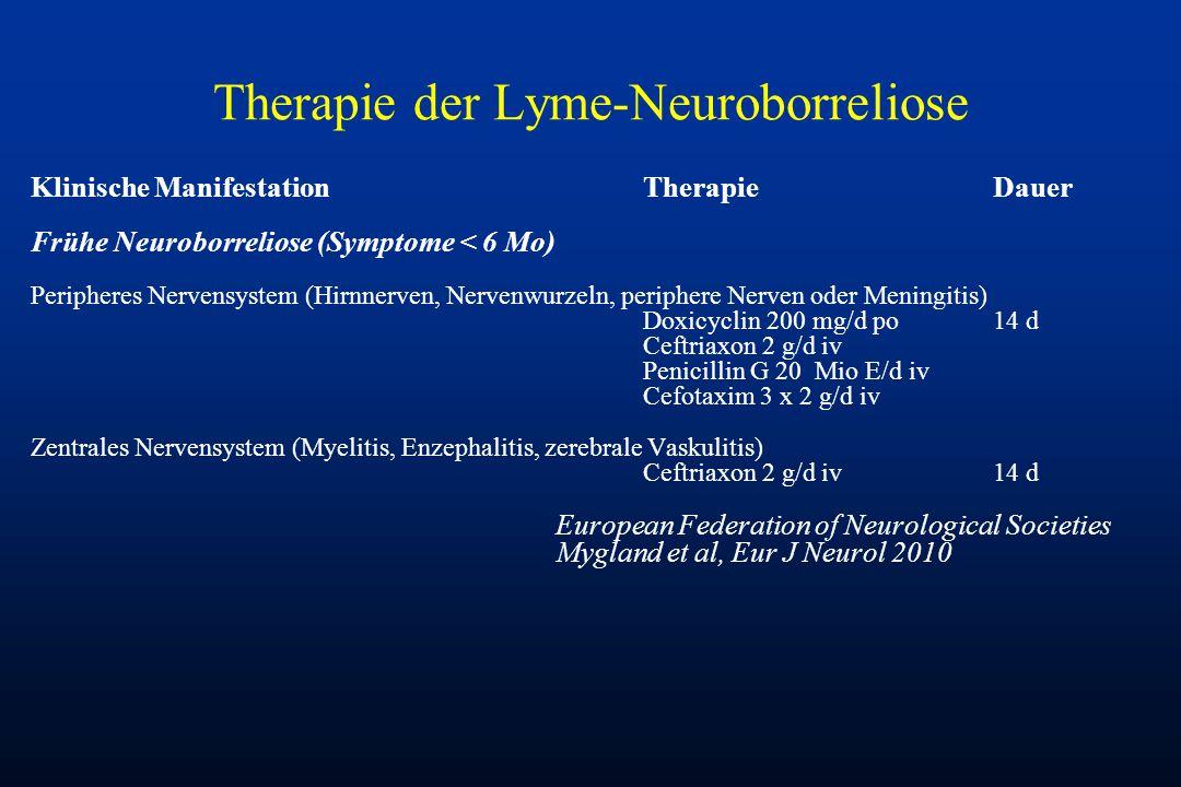 Therapie der Lyme-Neuroborreliose Klinische ManifestationTherapieDauer Frühe Neuroborreliose (Symptome < 6 Mo) Peripheres Nervensystem (Hirnnerven, Nervenwurzeln, periphere Nerven oder Meningitis) Doxicyclin 200 mg/d po14 d Ceftriaxon 2 g/d iv Penicillin G 20 Mio E/d iv Cefotaxim 3 x 2 g/d iv Zentrales Nervensystem (Myelitis, Enzephalitis, zerebrale Vaskulitis) Ceftriaxon 2 g/d iv14 d European Federation of Neurological Societies Mygland et al, Eur J Neurol 2010