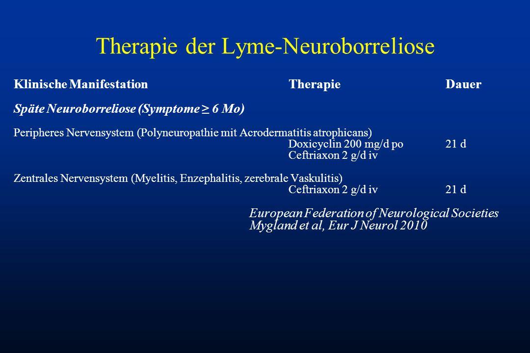 Therapie der Lyme-Neuroborreliose Klinische ManifestationTherapieDauer Späte Neuroborreliose (Symptome ≥ 6 Mo) Peripheres Nervensystem (Polyneuropathi