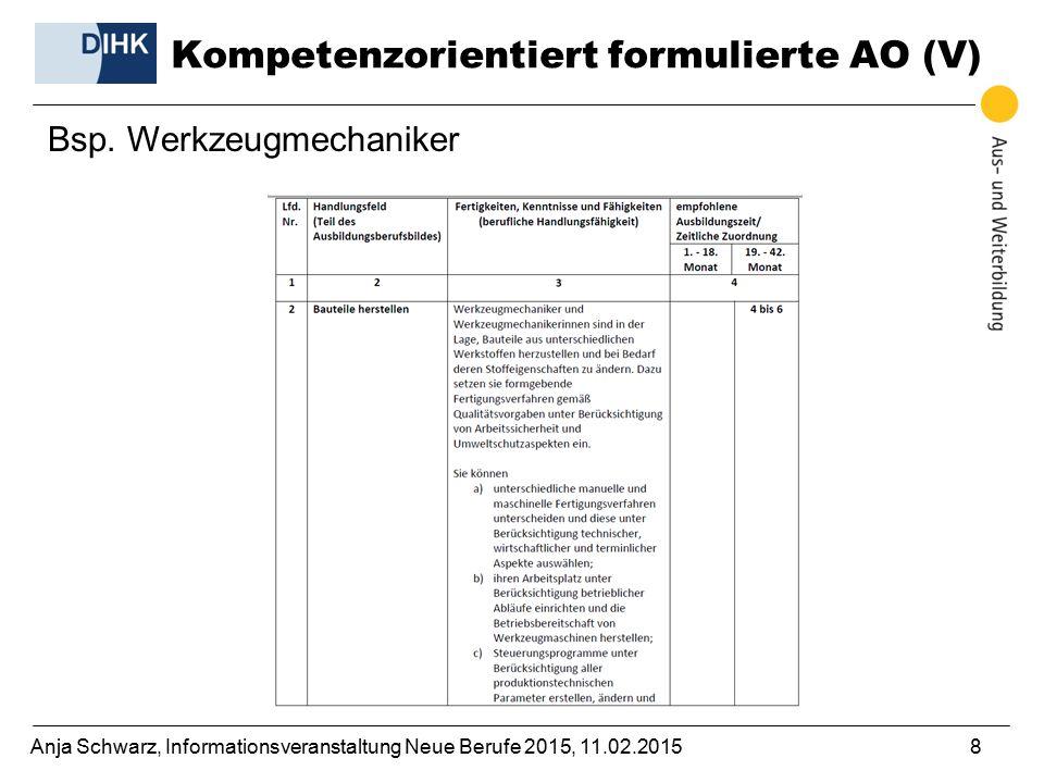 Anja Schwarz, Informationsveranstaltung Neue Berufe 2015, 11.02.20158 Bsp. Werkzeugmechaniker Kompetenzorientiert formulierte AO (V)