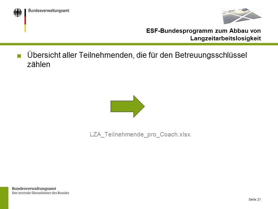 Seite: 21 ■Übersicht aller Teilnehmenden, die für den Betreuungsschlüssel zählen LZA_Teilnehmende_pro_Coach.xlsx ESF-Bundesprogramm zum Abbau von Langzeitarbeitslosigkeit