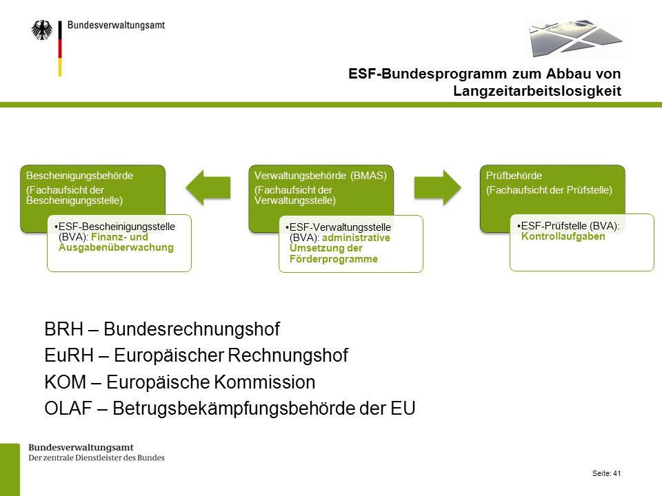 Seite: 41 BRH – Bundesrechnungshof EuRH – Europäischer Rechnungshof KOM – Europäische Kommission OLAF – Betrugsbekämpfungsbehörde der EU Bescheinigungsbehörde (Fachaufsicht der Bescheinigungsstelle) ESF-Bescheinigungsstelle (BVA): Finanz- und Ausgabenüberwachung Verwaltungsbehörde (BMAS) (Fachaufsicht der Verwaltungsstelle) ESF-Verwaltungsstelle (BVA): administrative Umsetzung der Förderprogramme Prüfbehörde (Fachaufsicht der Prüfstelle) ESF-Prüfstelle (BVA): Kontrollaufgaben ESF-Bundesprogramm zum Abbau von Langzeitarbeitslosigkeit