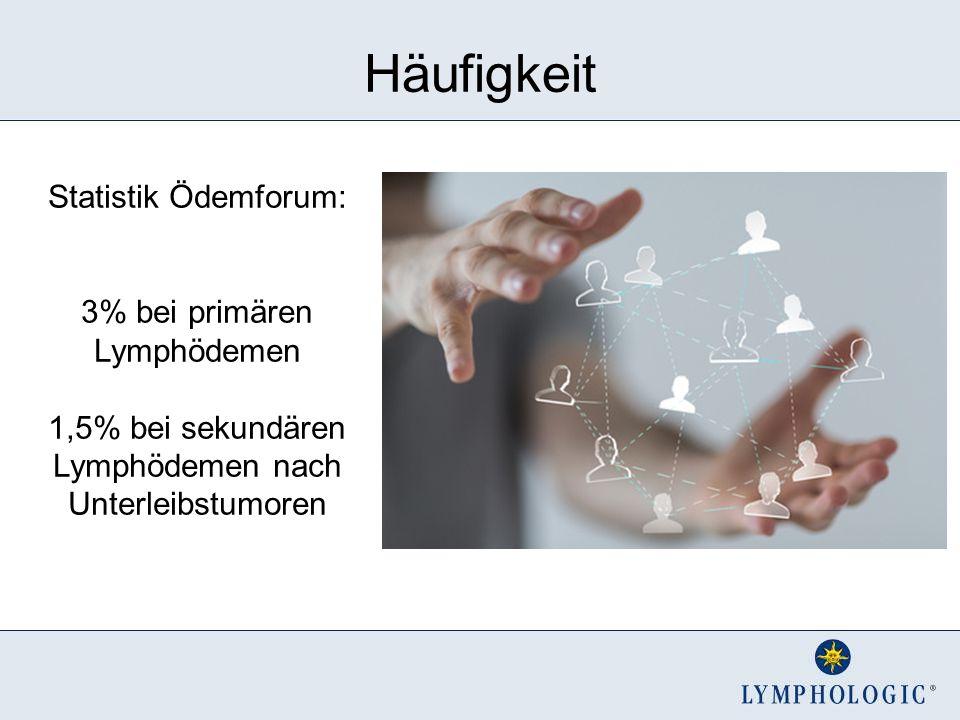 Statistik Ödemforum: 3% bei primären Lymphödemen 1,5% bei sekundären Lymphödemen nach Unterleibstumoren Häufigkeit