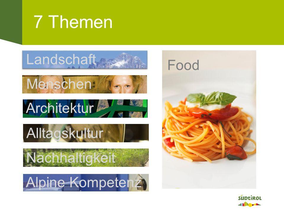 7 Themen Alpine Kompetenz Menschen Landschaft Alltagskultur Nachhaltigkeit Architektur Food