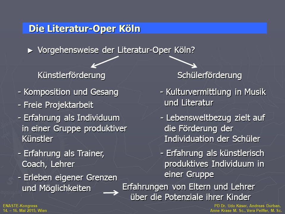 ENASTE-Kongress PD Dr. Udo Käser, Andreas Durban, 14. – 16. Mai 2015, Wien Anne Krase M. Sc., Vera Peiffer, M. Sc. Künstlerförderung Schülerförderung
