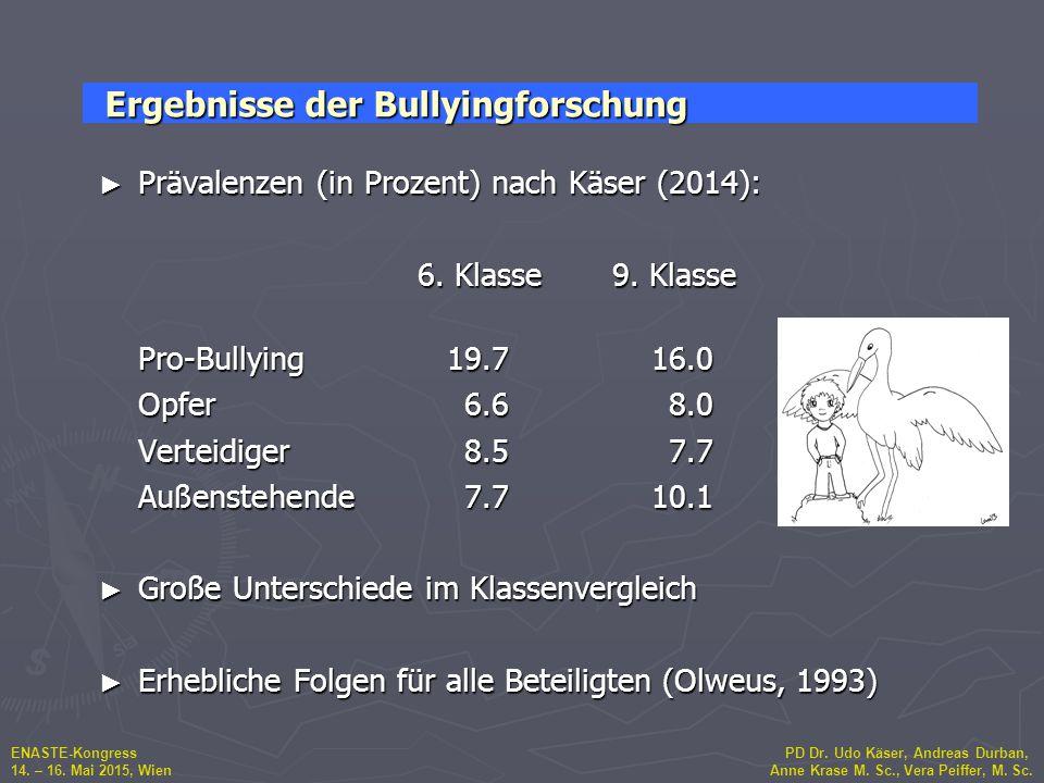 ENASTE-Kongress PD Dr. Udo Käser, Andreas Durban, 14. – 16. Mai 2015, Wien Anne Krase M. Sc., Vera Peiffer, M. Sc. ► Prävalenzen (in Prozent) nach Käs