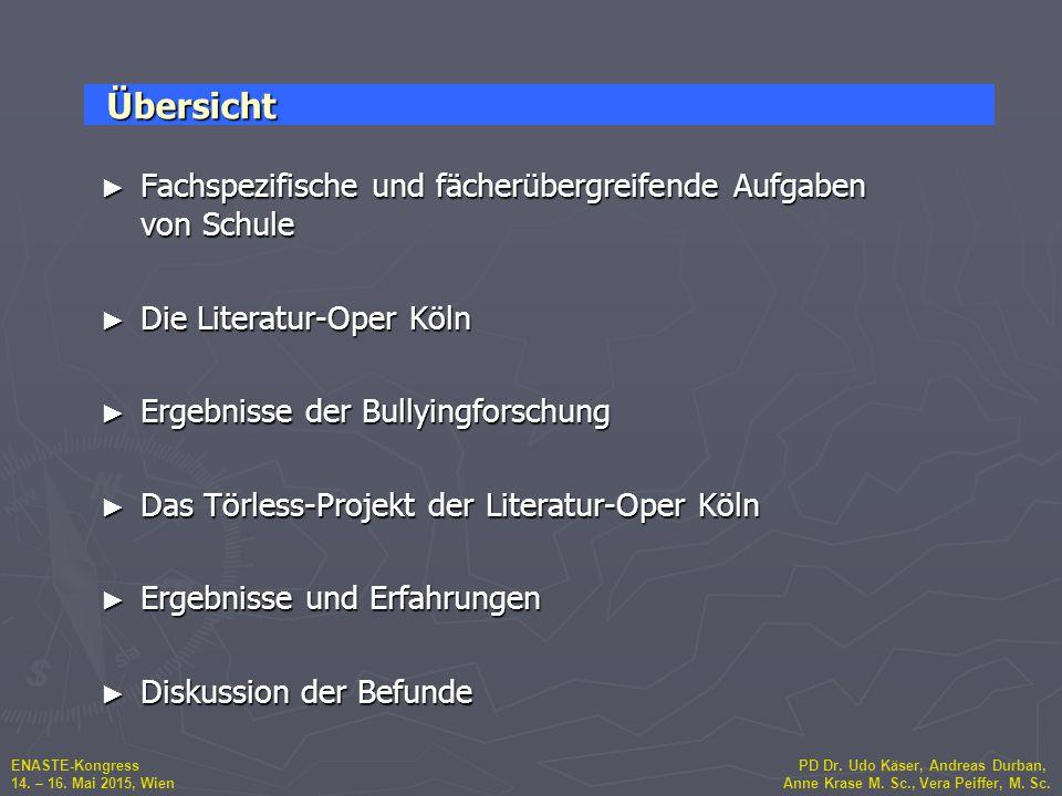 ENASTE-Kongress PD Dr. Udo Käser, Andreas Durban, 14. – 16. Mai 2015, Wien Anne Krase M. Sc., Vera Peiffer, M. Sc. ► Fachspezifische und fächerübergre
